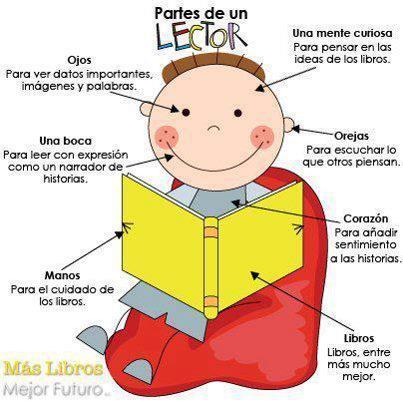 Fichas de lectura para practicar la comprensi n lectora for Cuales son las caracteristicas de un mural