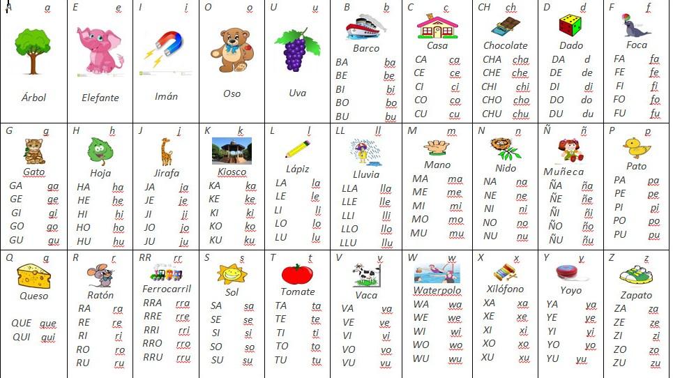 silabario m 233 todo minjares material educativo