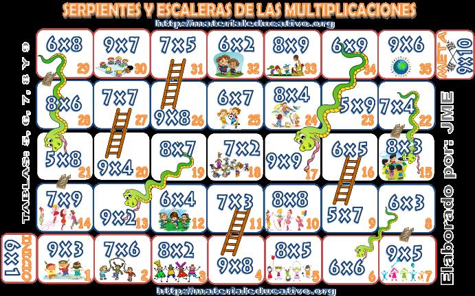 Serpientes y escaleras de las multiplicaciones material for Escaleras y serpientes imprimir