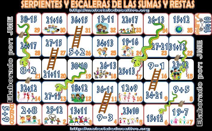 Serpientes y escaleras de sumas y restas material educativo for Escaleras y serpientes imprimir