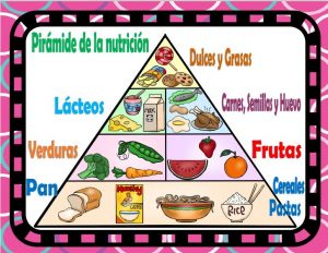 PiramideNutr
