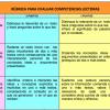 Rúbrica para evaluar competencias lectoras en nuestros alumnos