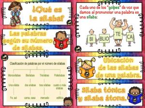 QueEsLaSilaba