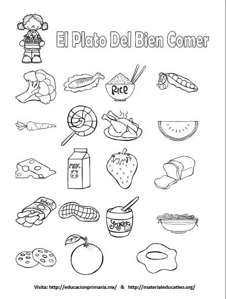 El plato del bien comer para colorear, explicar y armar | Material ...