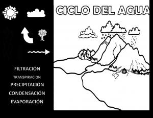 cicloagua1