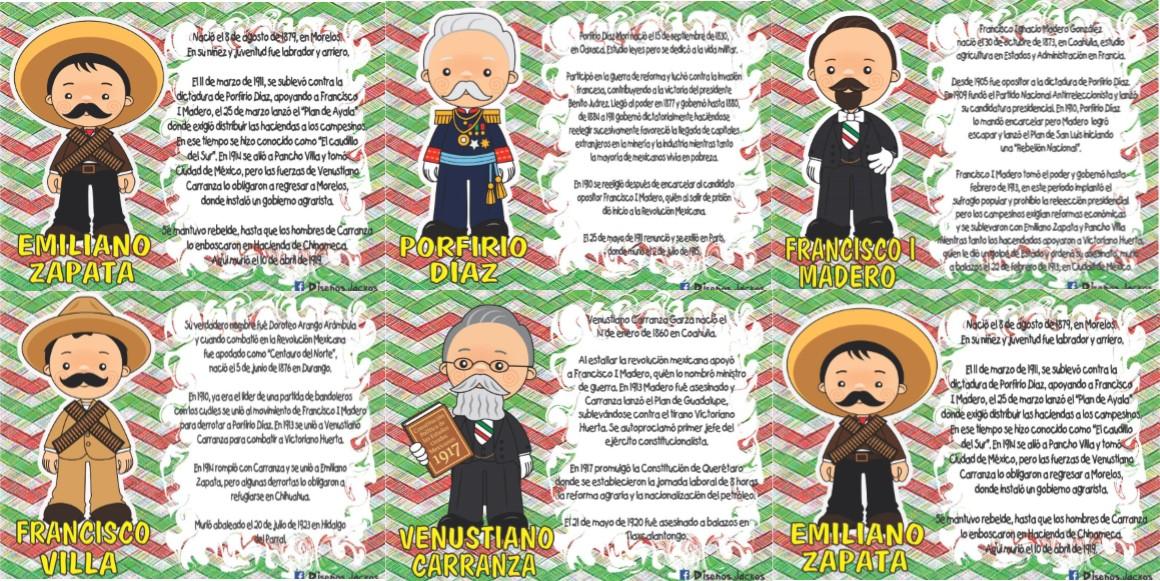 37b7eeb3a Excelentes biografías de los personajes de la Revolución Mexicana ...