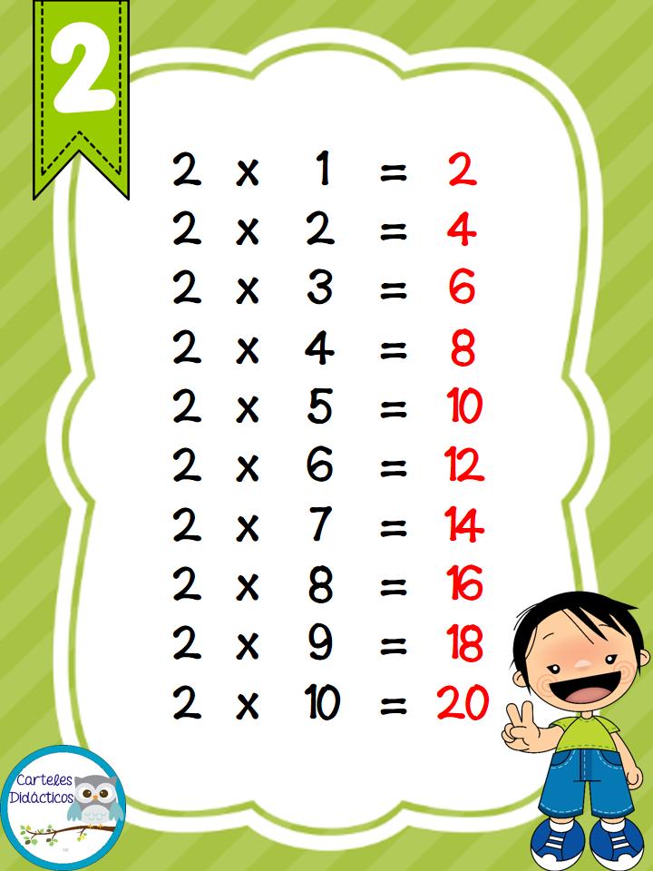 descargar diseos de las tablas de multiplicar para motivar ensear y aprender