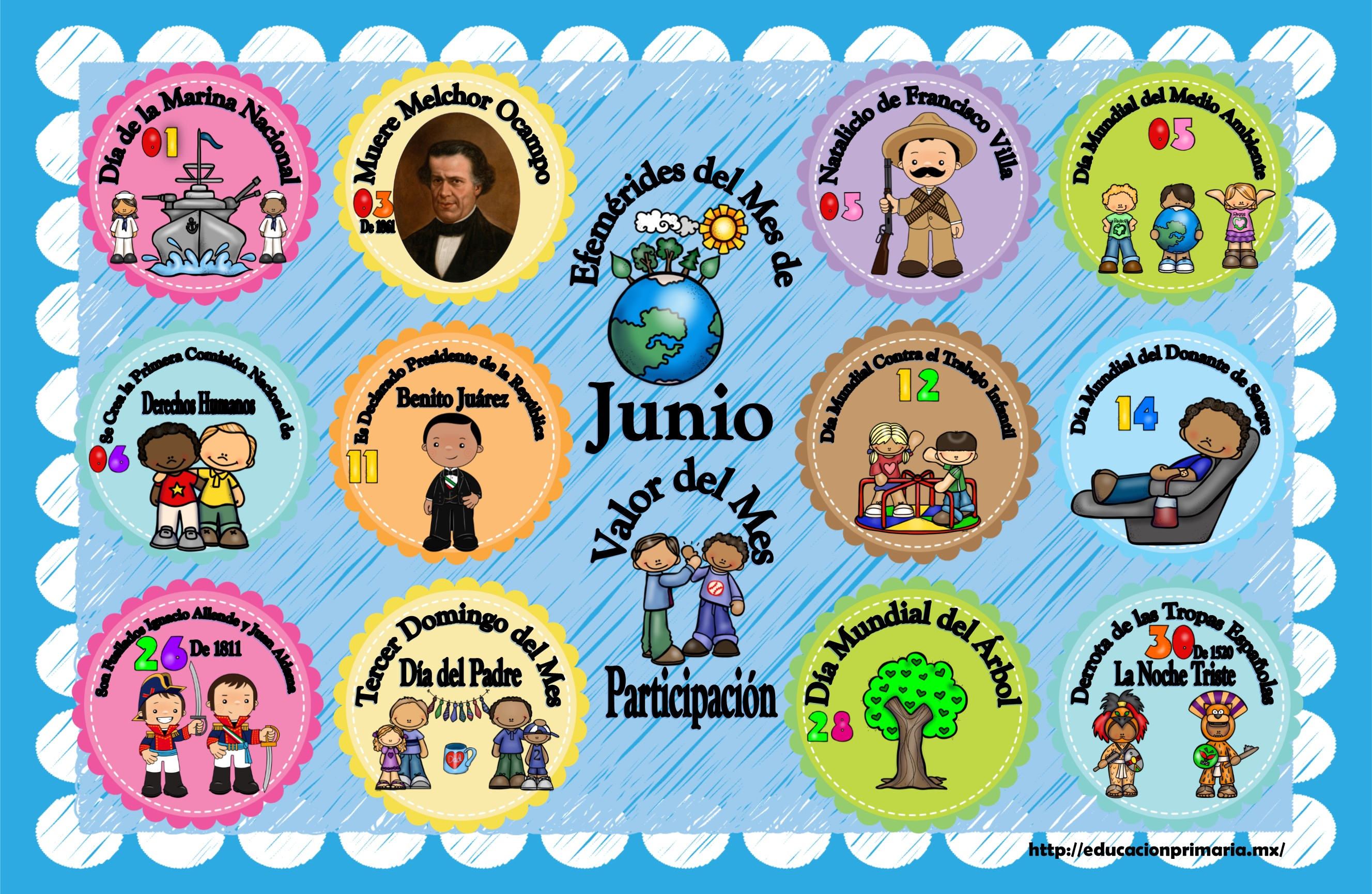 Fant stico peri dico mural de mes de junio para imprimir for Diario mural en ingles