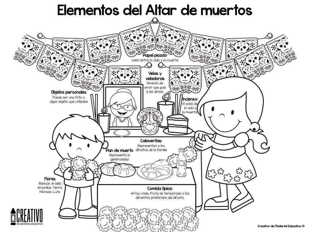 Elementos Del Altar De Muertos Material Educativo