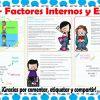 Análisis FODA conoce los factores internos y externos