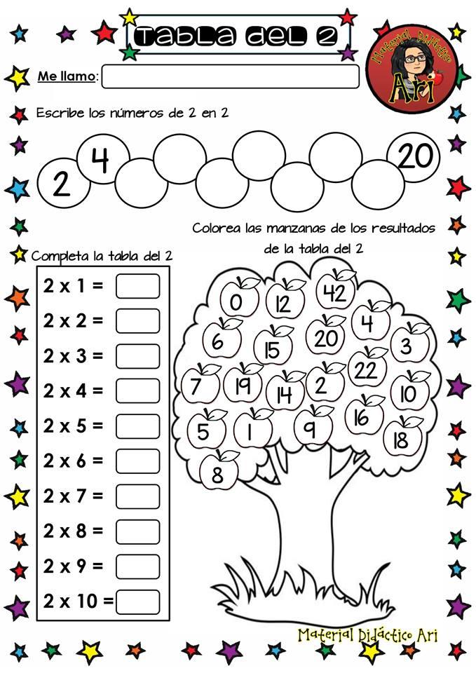 Fichas Para Practicar Las Tablas De Multiplicar Material